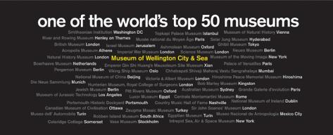 top 50 museums