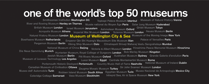 top 50 museums